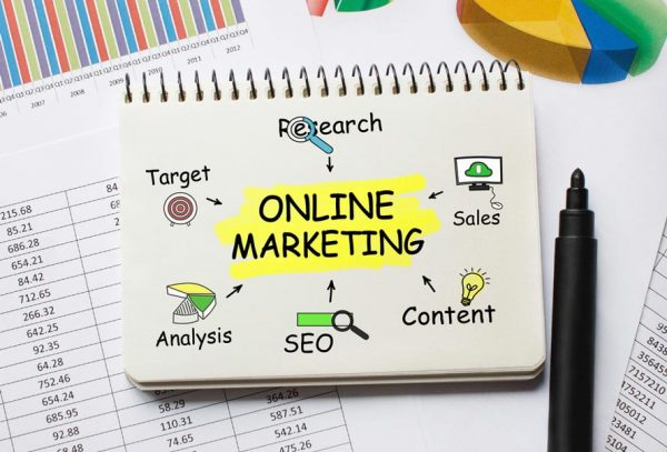 online marketing toko offline