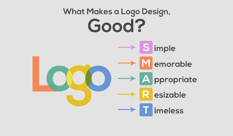 5 Prinsip Yang Harus Anda Tahu Dalam Mendesain Logo Fastwork Id